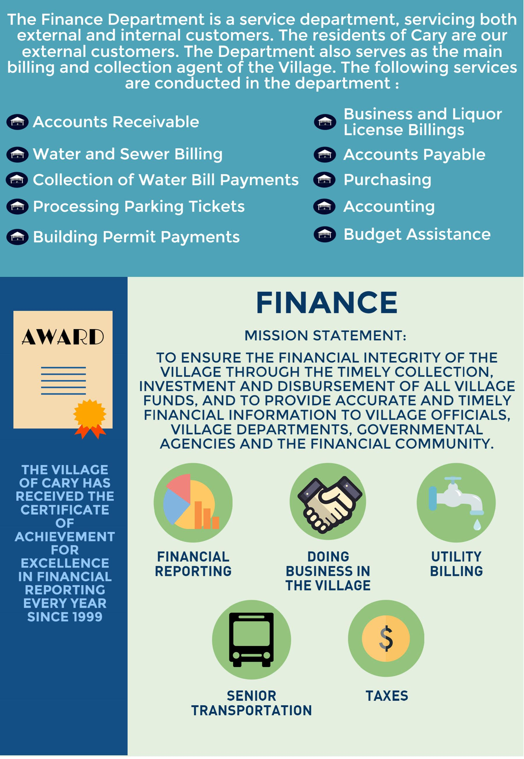 FINANCE WEBSITE MAIN PAGE